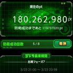 【黒ウィズ】[ゴジラレイド]【悲報】第7フェーズは達成困難?魔道杯期間中であと12時間で1億pt以上を集めないといけないぞ!