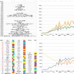 【黒ウィズ】[4周年大魔道杯]魔道杯参加人数が前回比28%増と大幅増加!4周年効果すげーな!