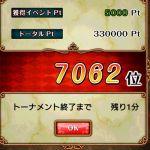 【黒ウィズ】[八百万魔道杯]2日目終了!一位チームはまさかの33万pt超え!ボーダー高すぎてつらい!