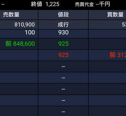 コロプラ 株価 掲示板